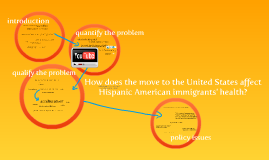 Copy of Copy of How does the move to the United States affect Hispanic American immigrants' health? Health disparities between first and second-generation immigrants