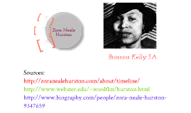 """the life and works of zora neale hurston About zora neale hurston """"i have the nerve to walk my own way, however hard, in my search for reality, rather than climb upon the rattling wagon of wishful illusions."""