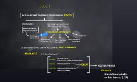 BLOC II