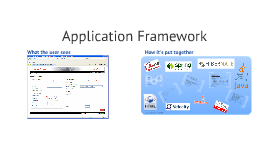 Copy of AN Application Framework