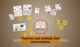 Theories and method, data and evidence