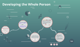Copy of Developing the Whole Person