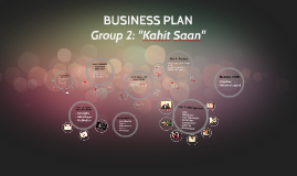 Copy of BUSINESS PLAN