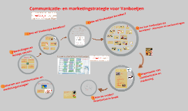 Marketing- en communicatiestrategie voor Vanboeijen