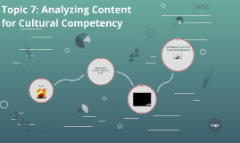 7.1: Topic 7: Analyzing Content for Cultural Competency