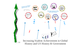 Increasing Achievement in Global and US