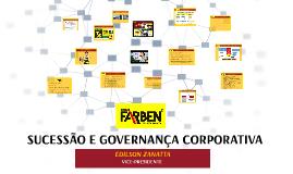 Copy of Copy of GESTÃO DE VALOR