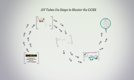 Steps to CCSS