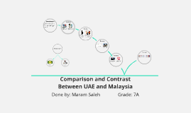 comparison and contrast between UAE and malaysia