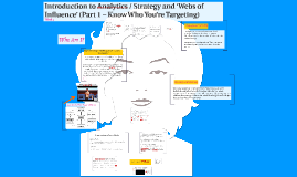 Week 4 - Introduction to Analytics / Strategy and 'Webs of Influence' (Part 1 – Know Who You're Targeting)