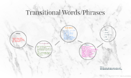 Transitional Words/Phrases