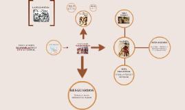 Copy of INSTITUCIONES ECONOMICAS DE LA EPOCA COLONIAL.