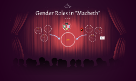 Gender Roles in Macbeth