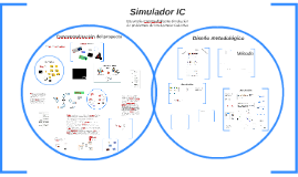 Simulador IC