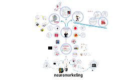 Copy of NEUROMARKETING