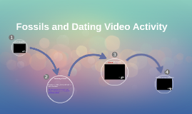 Fossils and Dating Video Activity