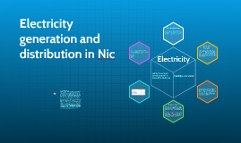 Electricity generation and distribution in Nic
