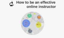 How to be an effective online instructor