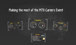 2017-18: Making the most of the MTH Careers Event