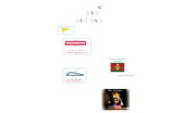 Copy of Съдружително свойство на събирането