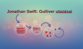 Copy of Jonathan Swift: Gulliver utazásai