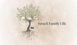 Israeli Family Life
