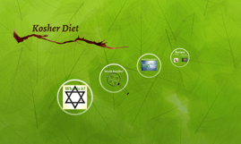 Kosher Diet