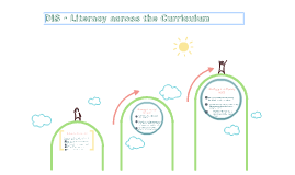 DIS - Literacy across the Curriculum