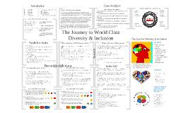 LBP Diversity & Inclusion Case 2