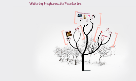 Wuthering Heights Intro