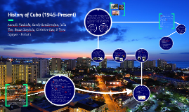 History of Cuba (1945-Present)