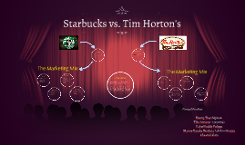 Starbucks vs. Tim Horton's