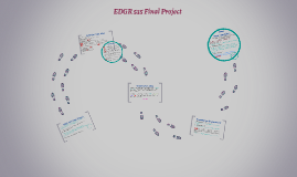 Copy of Copy of EDGR 535 Final Project