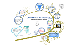 DMA Counseling Program
