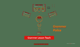 Copy of Grammer Lesson Teach