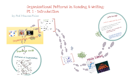 Patterns of Organization Intro