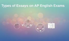 characteristics of essay type examination