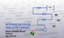INTRPRETACIÓN DE LAS TABLAS DE VERDADES