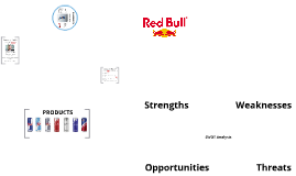 Copy of Red Bull Presentation