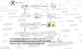 Обучение_Техническо_отчитане АДПБФП