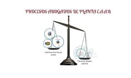 Procesos abogados de planta E.A.A.B.