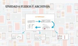 Copy of UNIDAD 6 FLUJOS Y ARCHIVOS