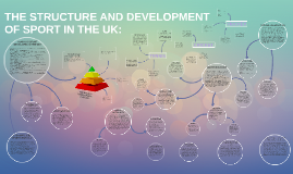 THE STRUCTURE AND DEVELOPMENT OF SPORT IN THE UK