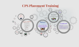 Copy of CPS Placement Training
