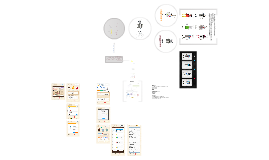 IKEA_at_Home Flowchart