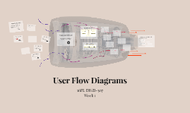 16FL DIGD-307 Wk 1 - User Flow Diagrams