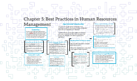 Chapter 5: Best Practices in Human Resources Management