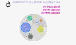 a lab report on the conductivity of solutions In the on-campus lab, the conductivity of electrolytes is indicated by the brightness of summary of data to report: lab 11 experiment 2: heat of solution b1.