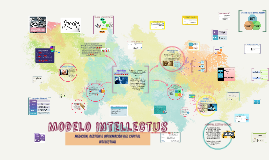 Copy of Modelo Intellectus