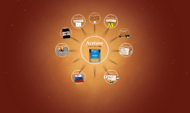 Copy of Acetone